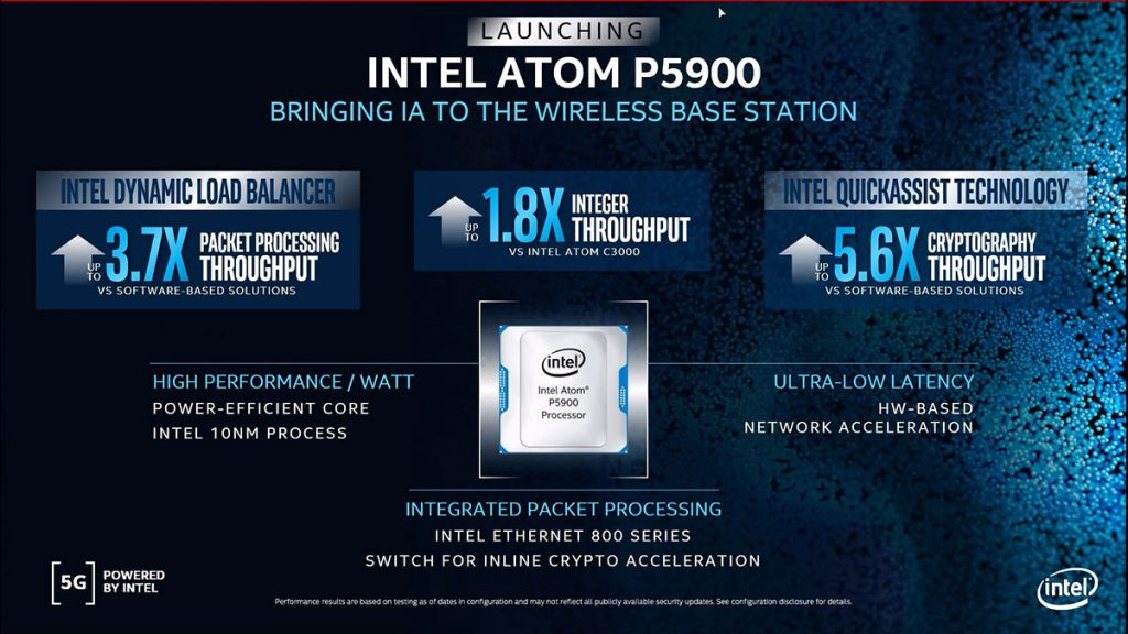 Intel announces latest members of their 5G infrastructure portfolio 30