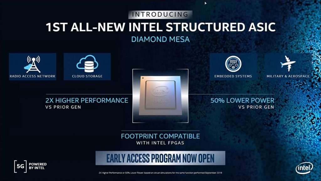 Intel announces latest members of their 5G infrastructure portfolio 32