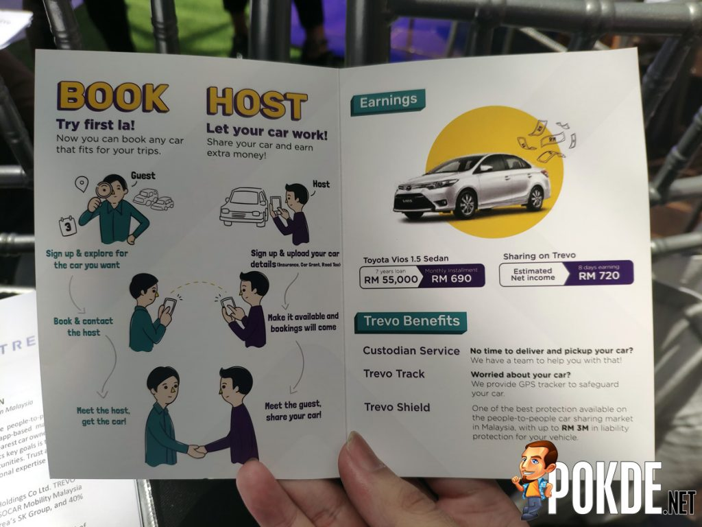 SOCAR Malaysia Launches TREVO — People-to-people Car Sharing App 25