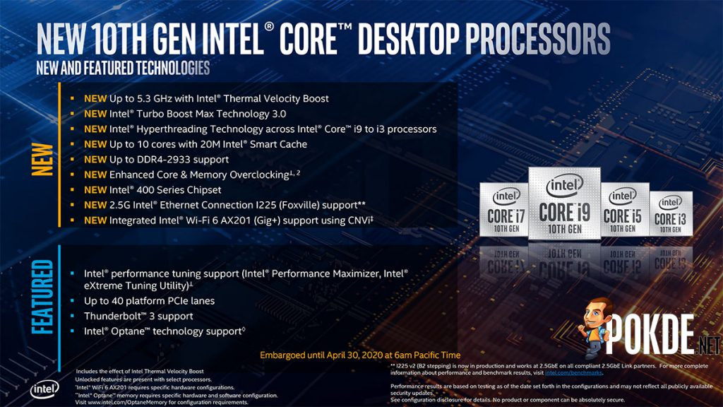 10th Gen Intel Core Desktop Processors offer up to ten cores and 5.3 GHz boost clocks 20