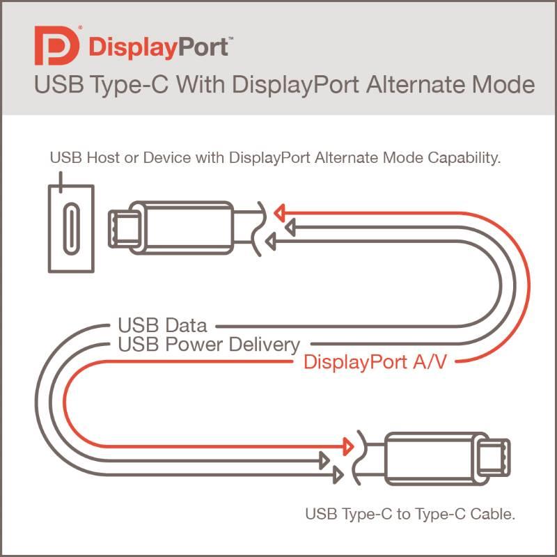 usb-c displayport alt mode 2.0