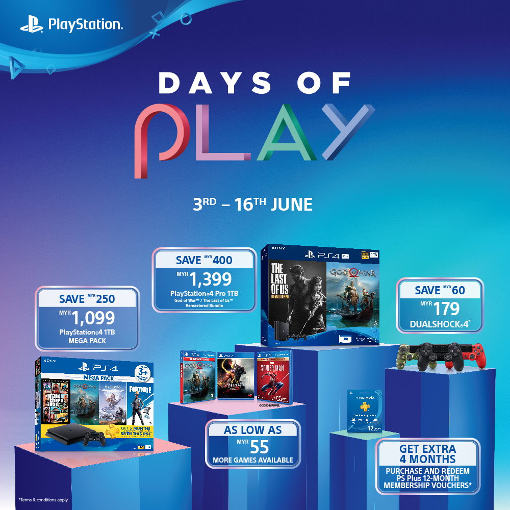 Days of Play 2020 Sale Has Discounts on Games, Console, and More