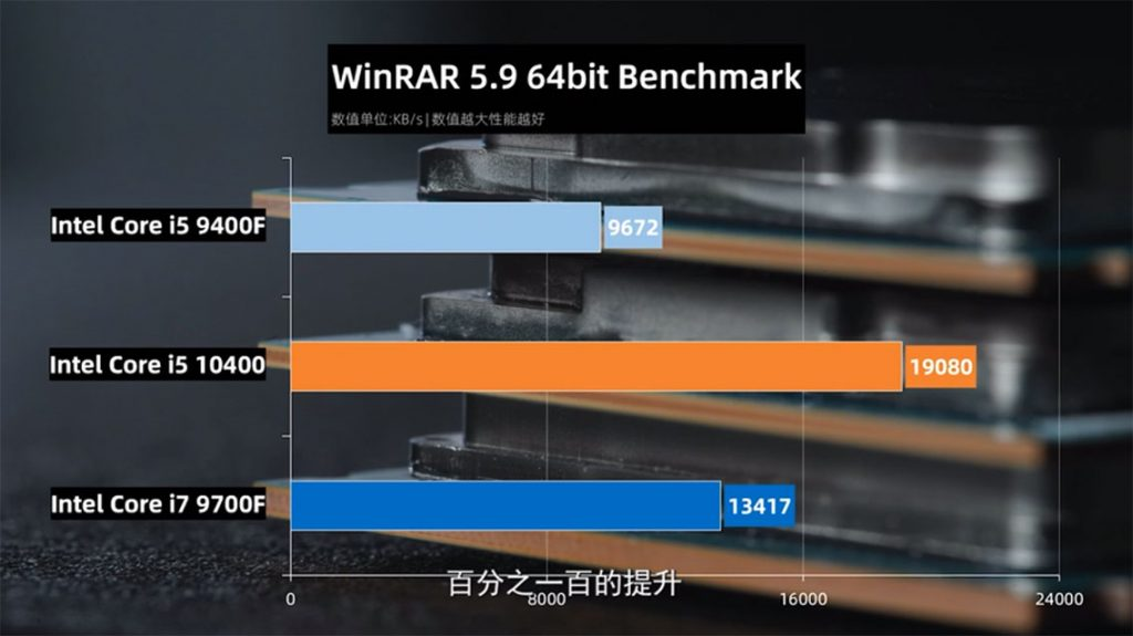 Intel Core i5-10400 matches Core i7-9700F in leaked benchmarks 26