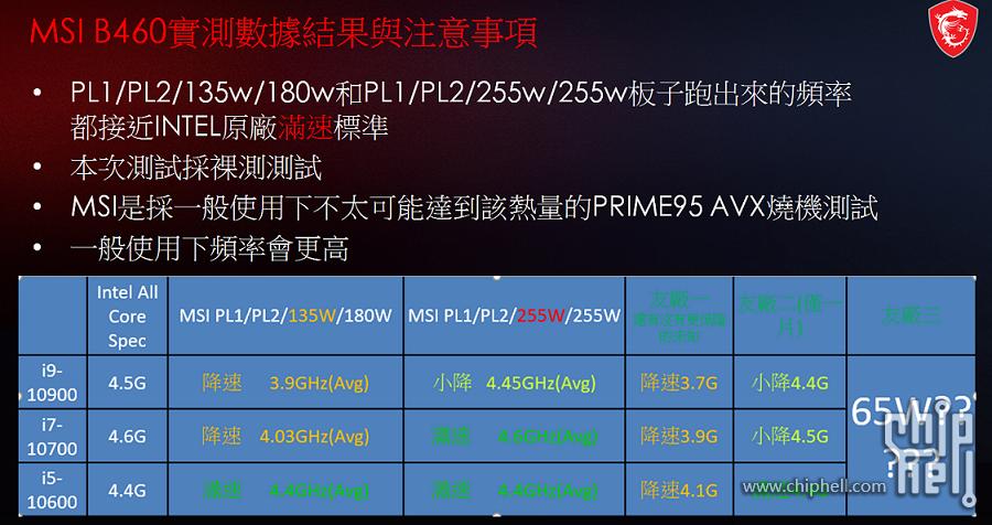 MSI Power Limit Setting Boost