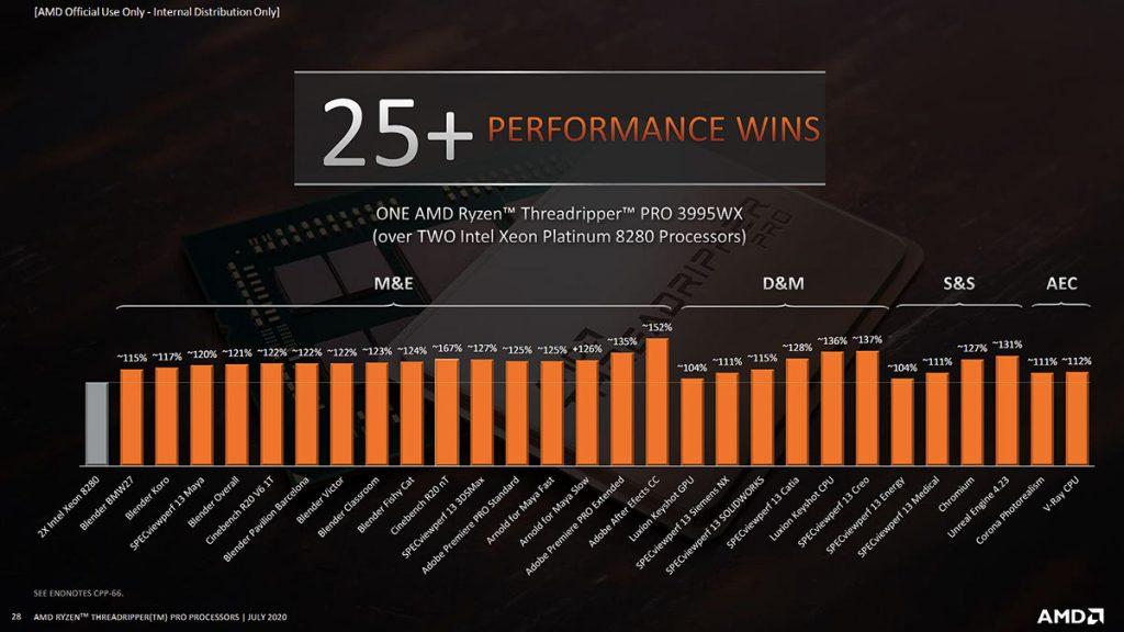AMD Ryzen Threadripper PRO vs Xeon