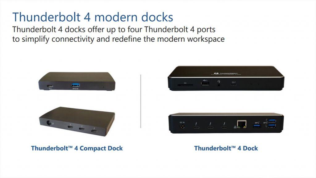 Intel Thunderbolt 4 hubs