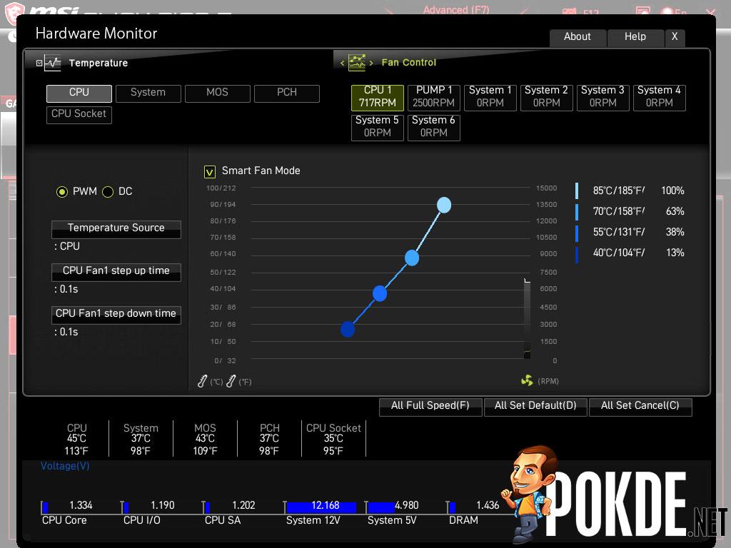 MSI MAG Z490 Tomahawk Click BIOS Hardware Monitor