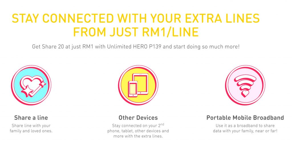 U Mobile Unlimited Hero P139 Now Offers RM1 Supplementary Line 18