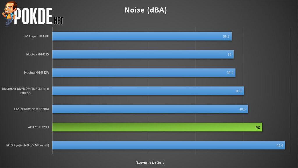 ALSEYE H120D Review noise