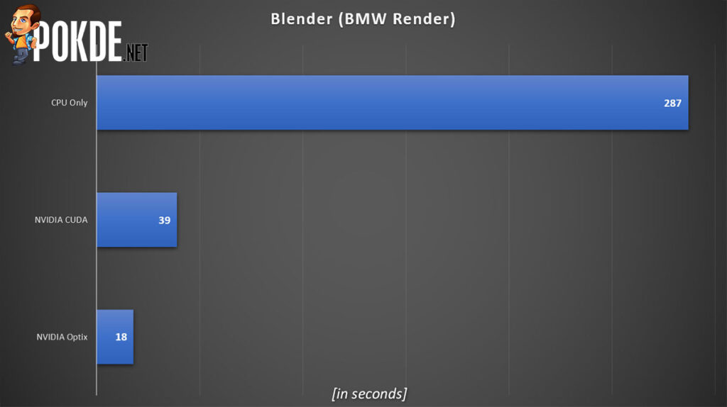 ASUS ProArt StudioBook One Blender BMW