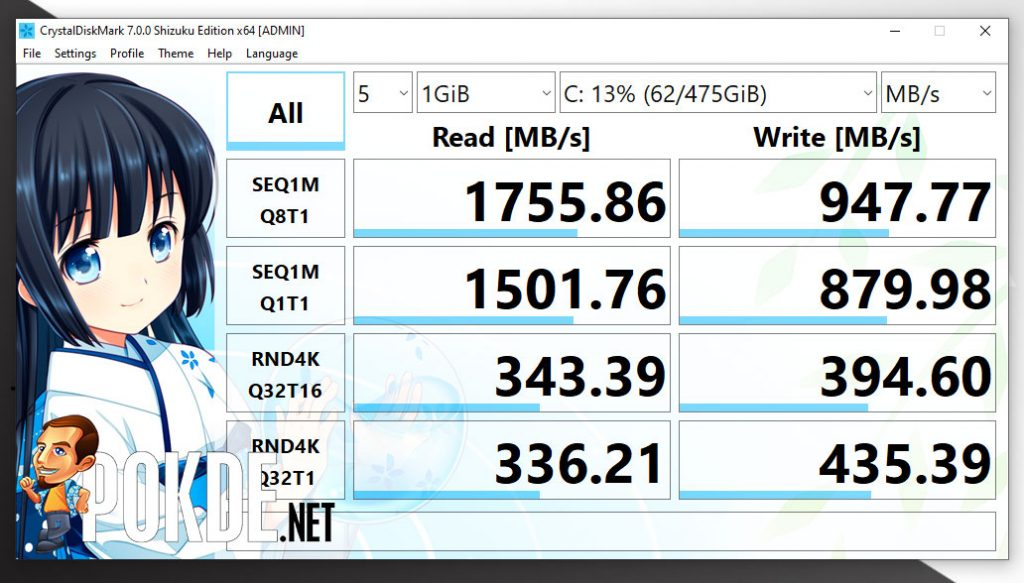 ASUS ZenBook 14 UX425 review CrystalDiskMark