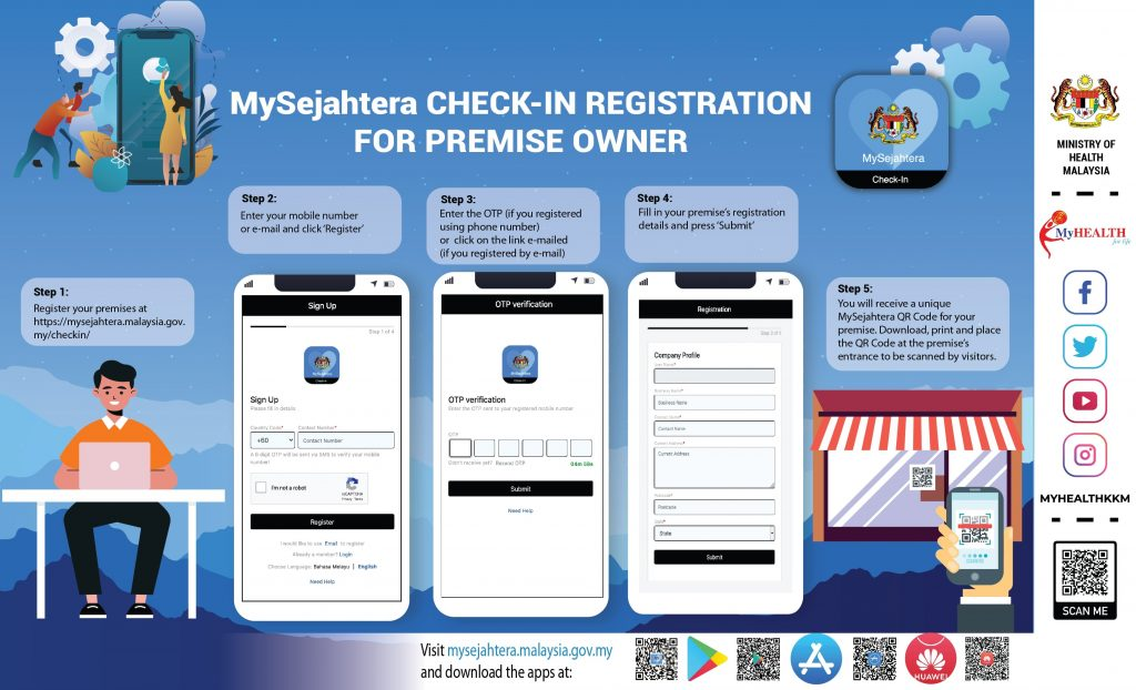 Use of MySejahtera App Is Now Mandatory for All Business Premises 19