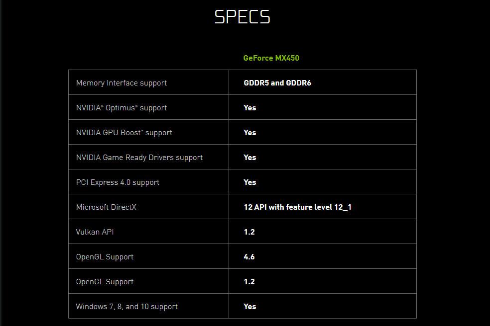 nvidia geforce mx450 specs
