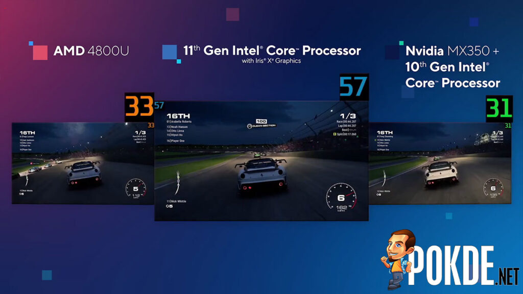 11th Gen Intel Core gaming Grid gaming