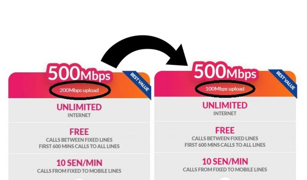 TM Claims Upload Speed Issue Isn't False Advertising And Is Simply a Mistake