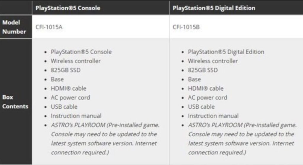 This is What's Included in the PS5 and PS5 Digital Edition Box