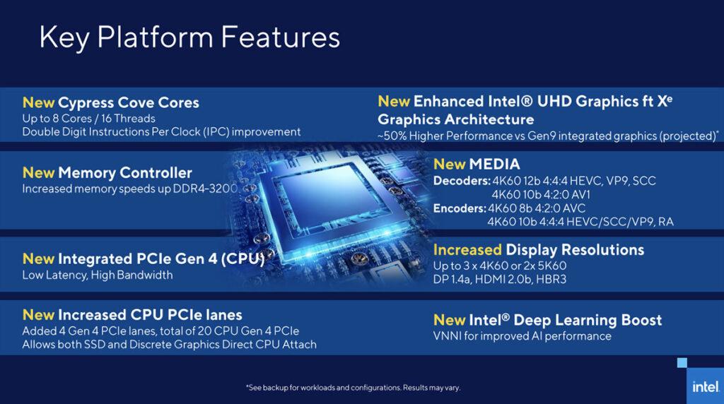 11th Gen Intel Core Rocket Lake processor features 2