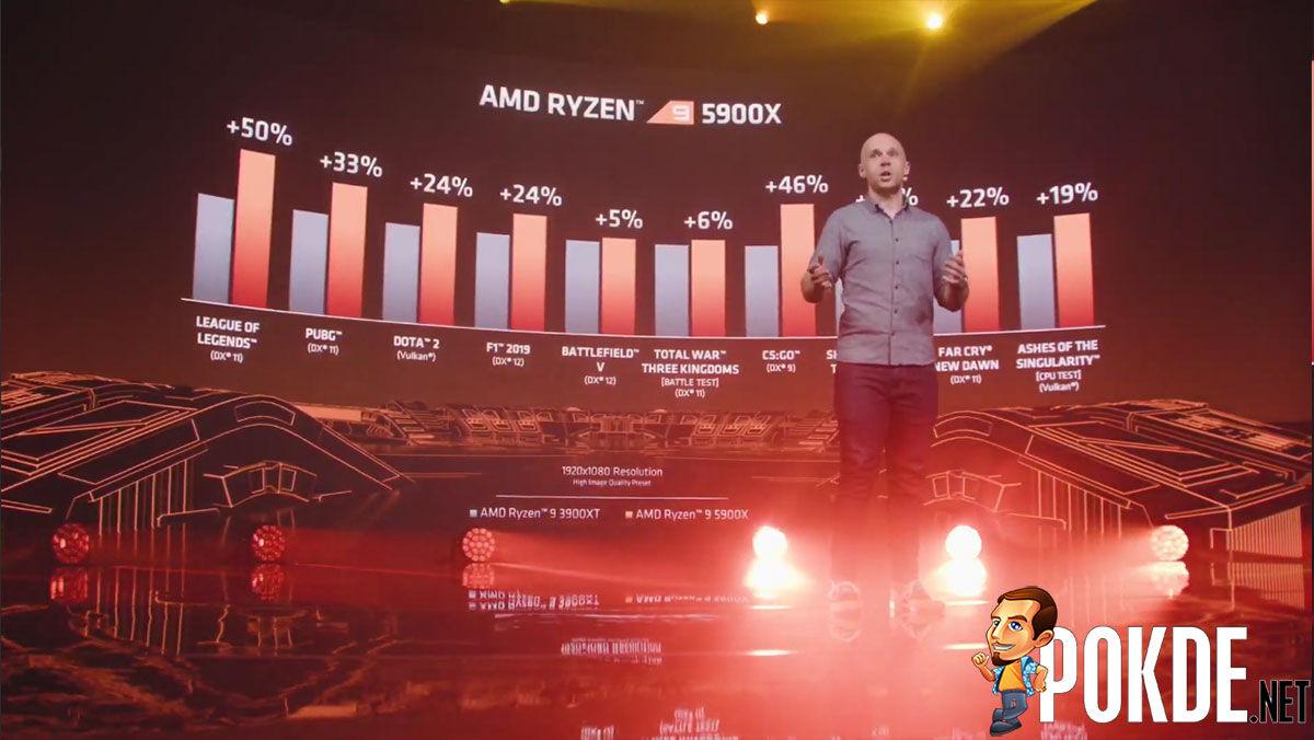 AMD Ryzen 9 5900X gaming performance