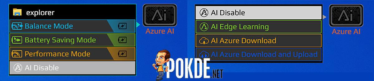 GIGABYTE AORUS 15G Review Azure AI