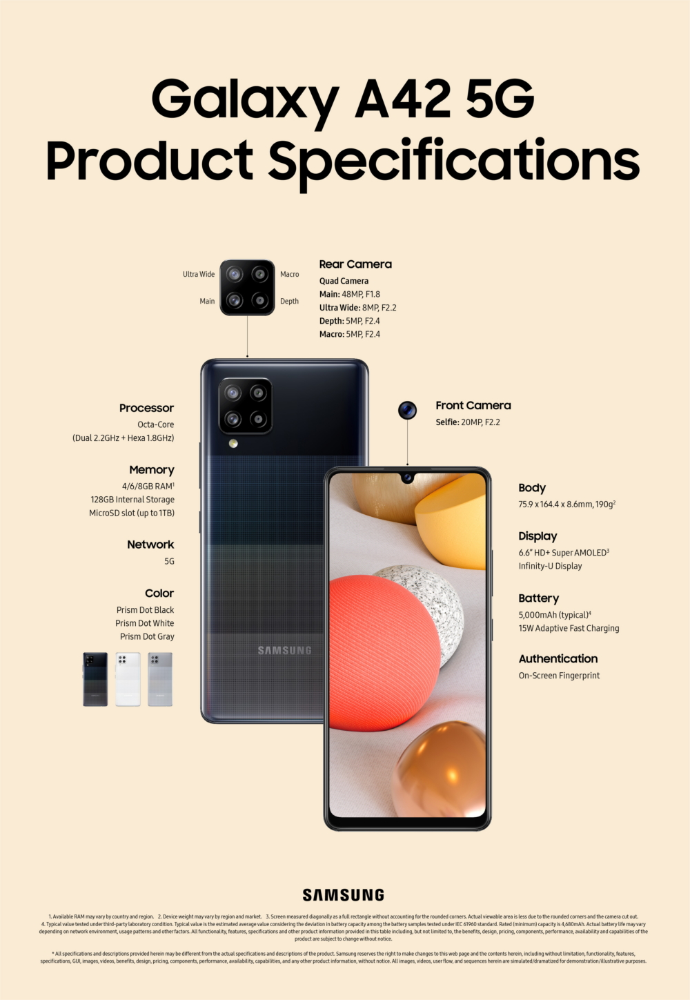 Samsung Galaxy A42 5G Unveiled - Affordable 5G Smartphone for the Masses? 17