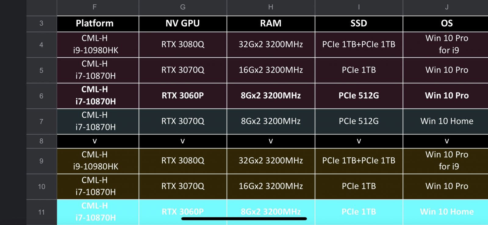 NVIDIA GeForce RTX 30 series mobile GPU