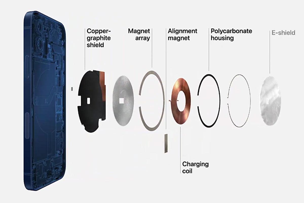 iPhone MagSafe