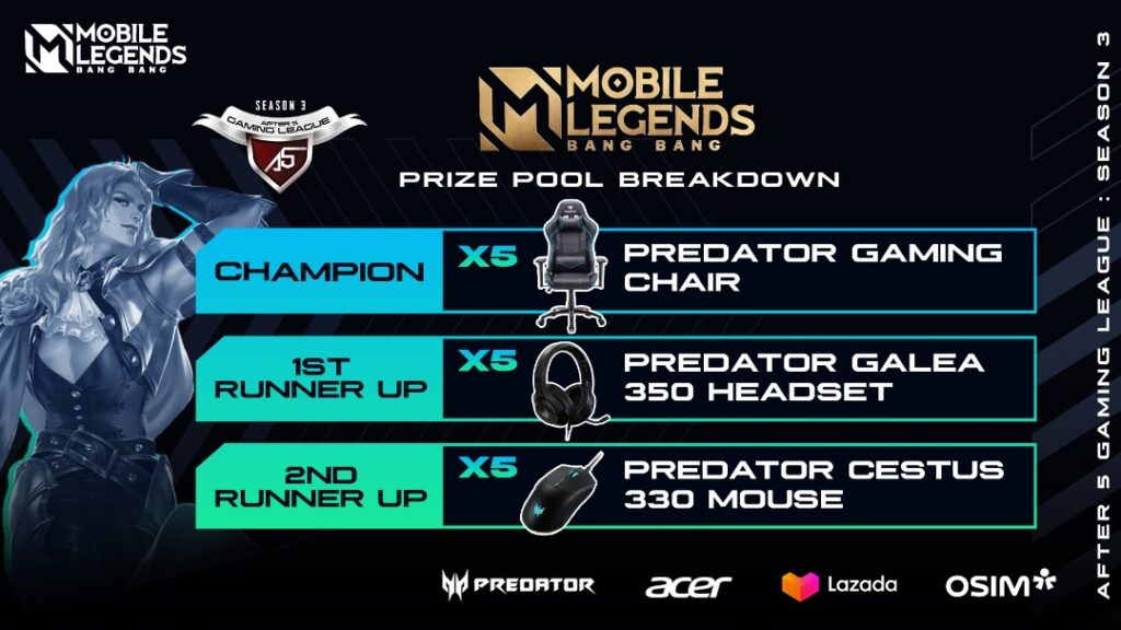 Acer Predator Malaysia is Having Discounts On A Variety of Gaming Products