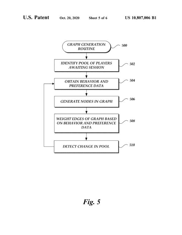 Amazon Toxic Players Patent