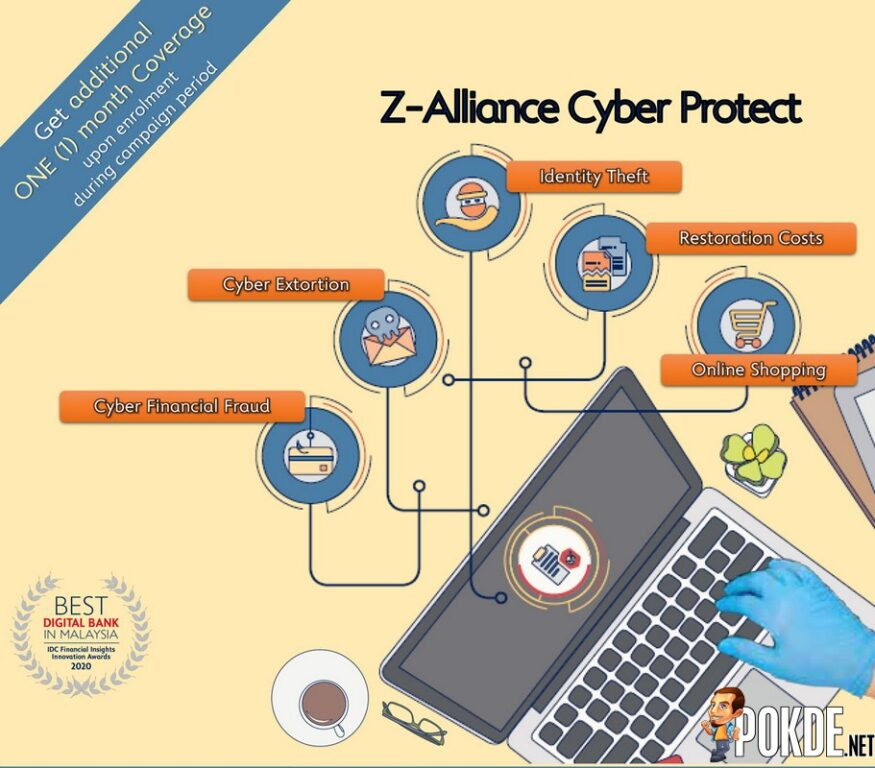 Z-ALLIANCE CYBER PROTECT
